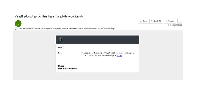 Visualisation mails